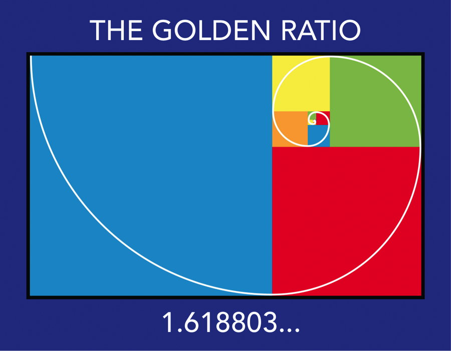the-golden-ratio